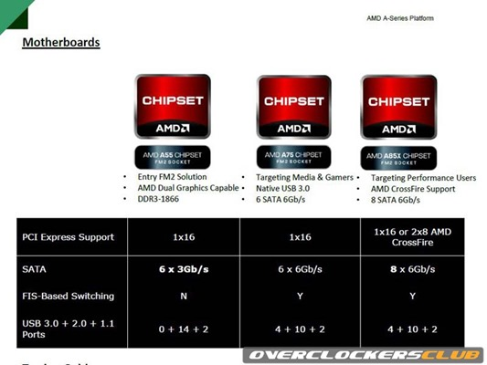 trinity-chipset-descriptions-slides