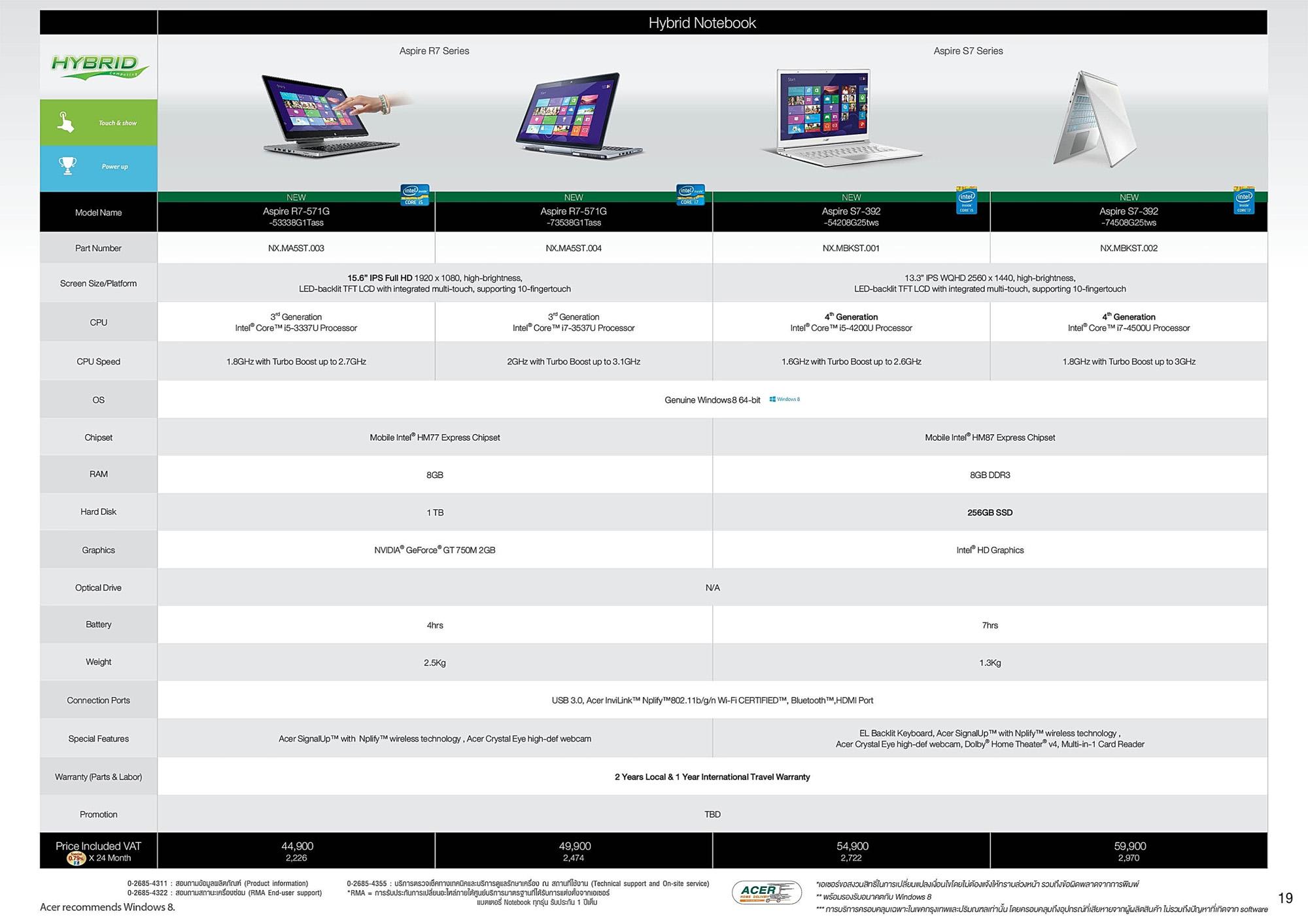 Acer 08 2013 10