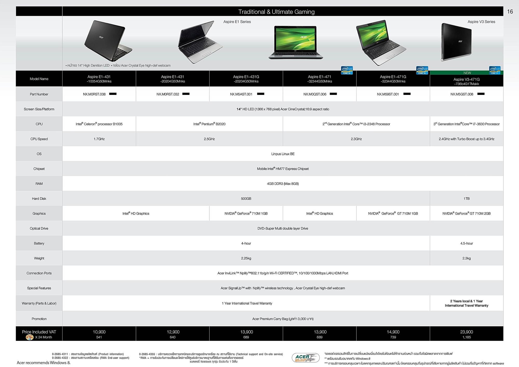 Acer 08 2013 8