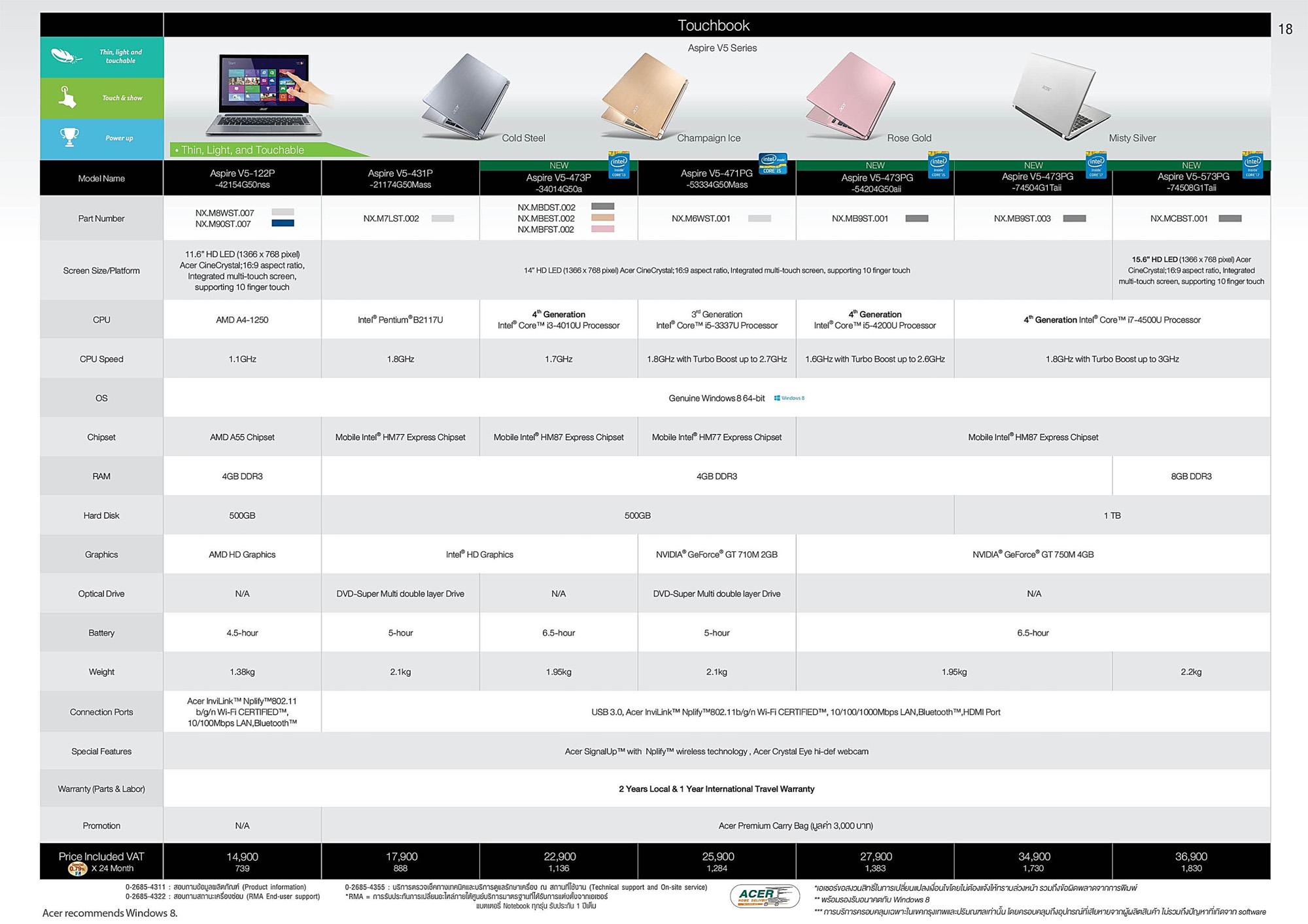 Acer 08 2013 9