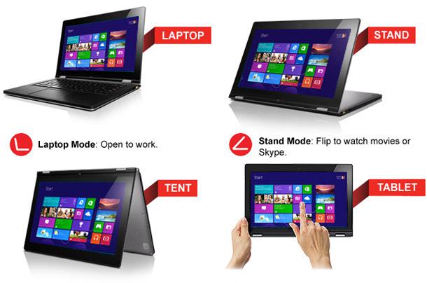 Lenovo IdeaPad Yoga 13 modes