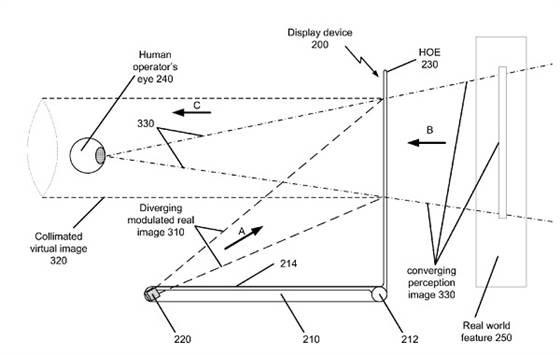 Microsoft Transparent Display
