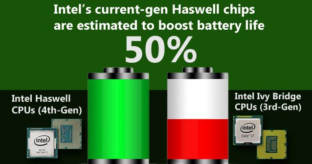 battery sf