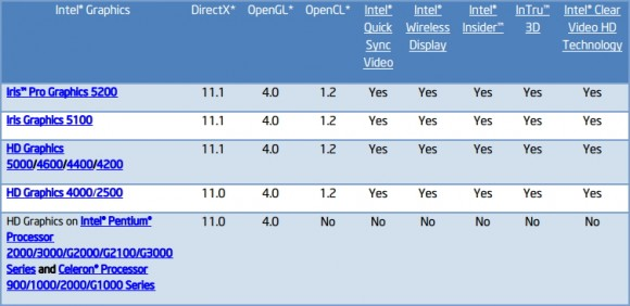 intel hd graphics driver update