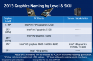 Haswell Compare