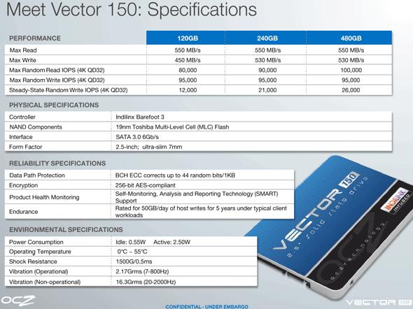 OCZ Vector 150 spec