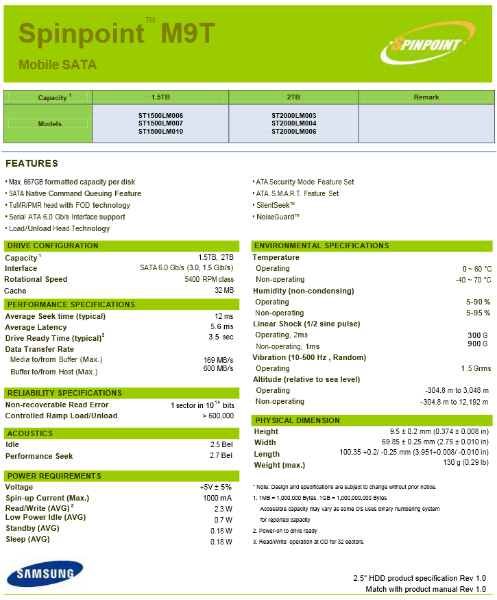 Seagate Spinpoint M9T data sheet
