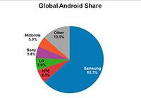 รายงานสถิติยอดใช้งานเครื่อง Android รุ่นต่างๆ Samsung นำโด่งอีกเช่นเคย
