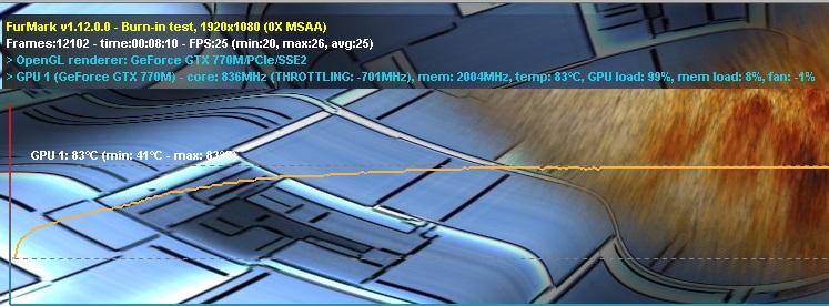 GTX 770M TEMP