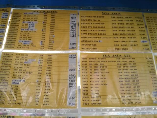Pantip Market Checkprice 0 76