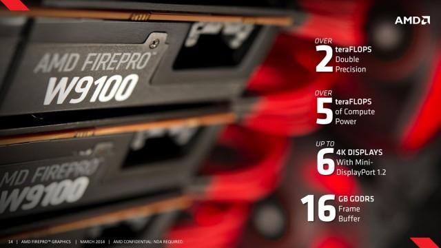 AMD_FireProW9100_Spec