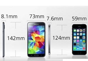 5 ฟีเจอร์ iOS ที่ Apple บอกว่า Samsung (หรือ Google) ขโมยมาใช้