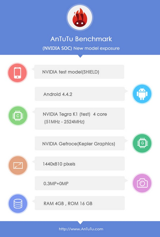 nvidia-shield-2-antutu-02-600