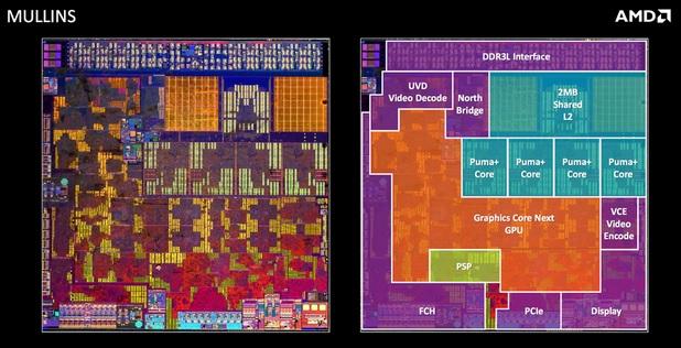 AMD-Mullins-01-600