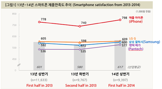AvS.2014.ratings