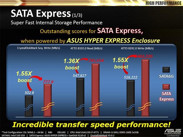 HyperXpress-SSD-02-600