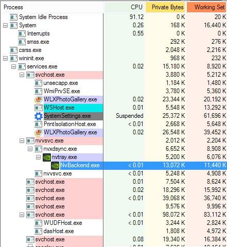 Process Explorer-4