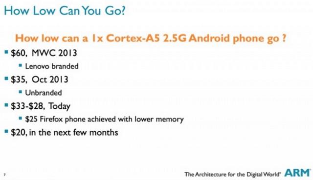 arm-20-smartphone-600