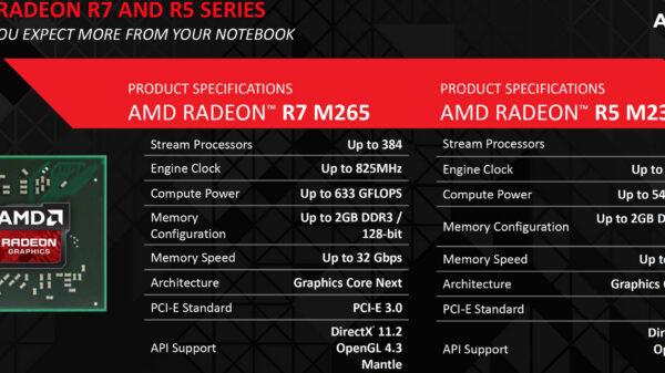 AMD R7 M265 R5 M230