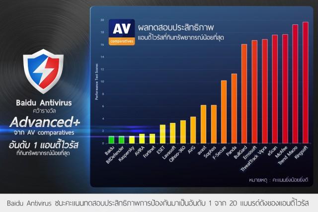 AVC_PR image