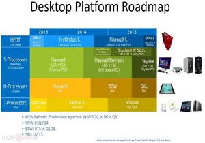 อัพเดท Roadmap ชิปประมวลผลคอมพิวเตอร์ Desktop ของ Intel