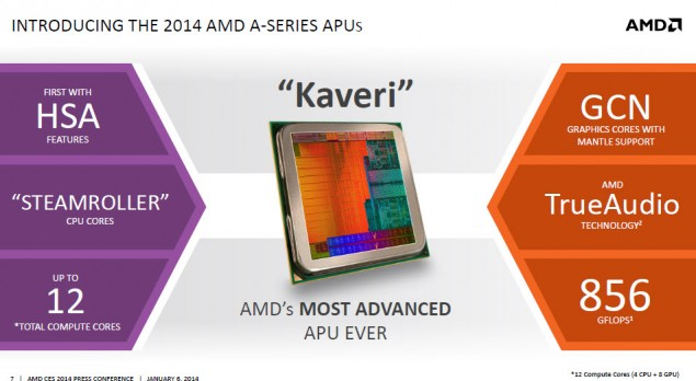 AMD-Kaveri-635x348