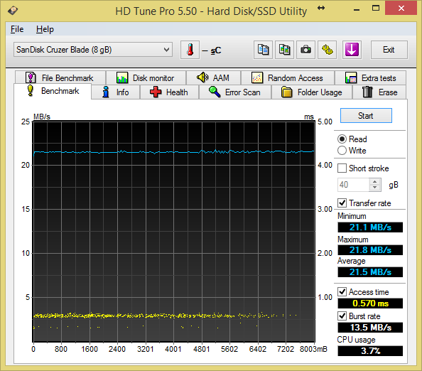 HDTune-Benchmark-Read