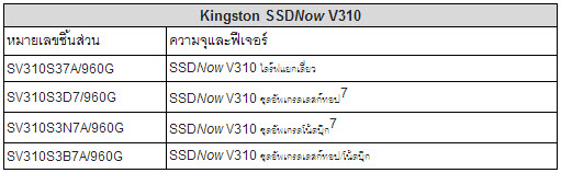 Kinston SSD table