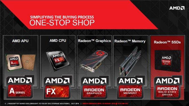 AMD-Radeon-R7-SSD-1-665x374