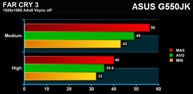 ASUS-G550JK-Review-far-640x312