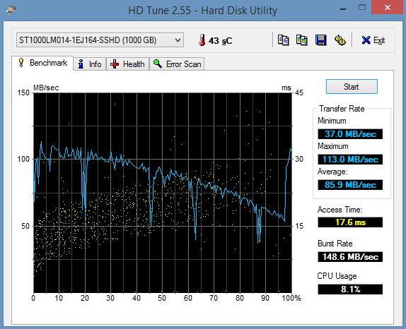 hp-15-benchmark (12)