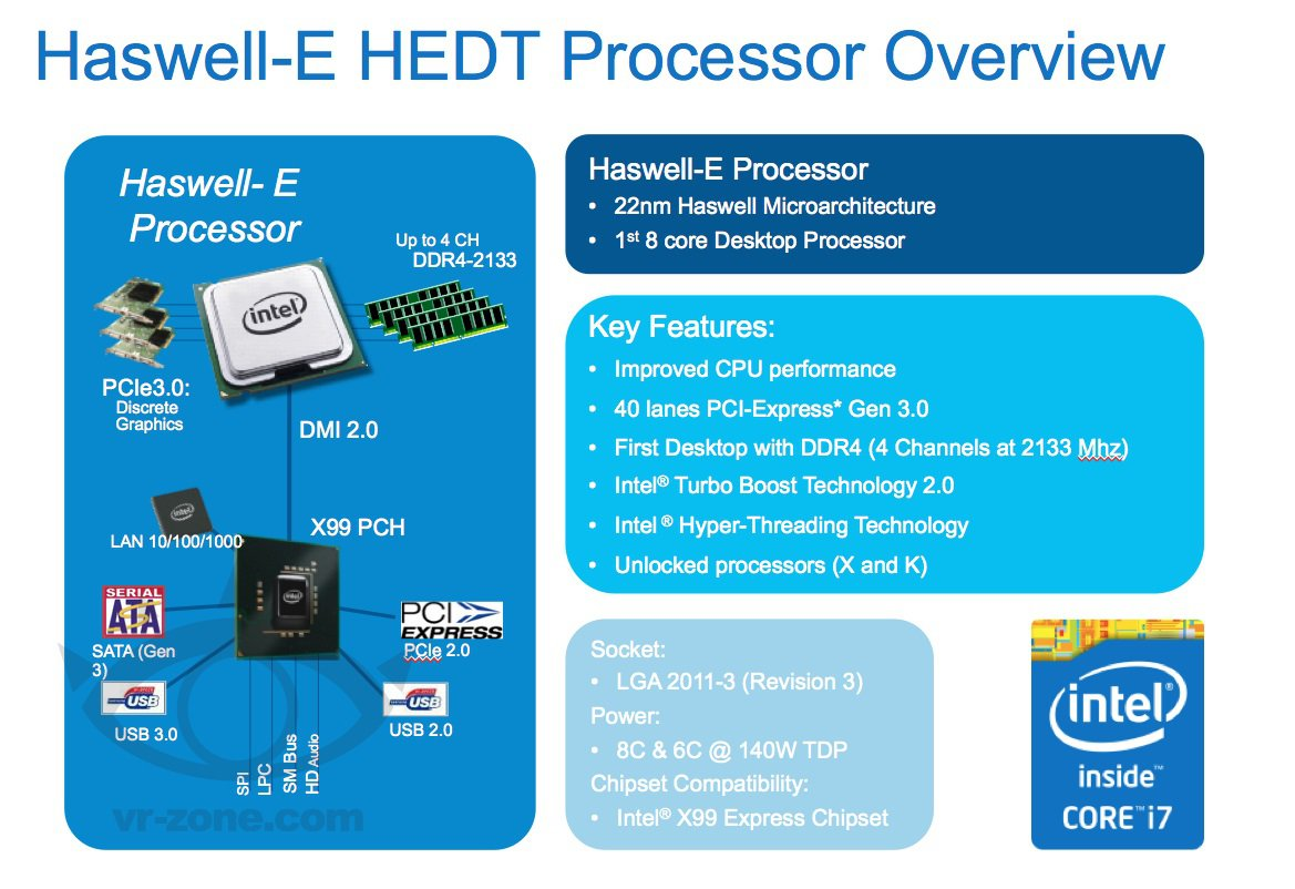 intel-haswell-e-hedt-processor-slide