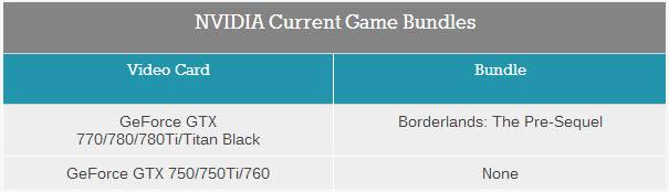 nVIDIA Bundle game-2
