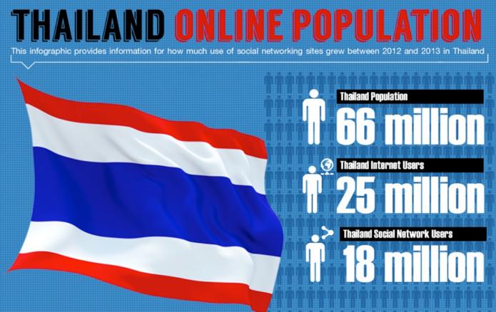smm_thailand_bangkok_startup_12