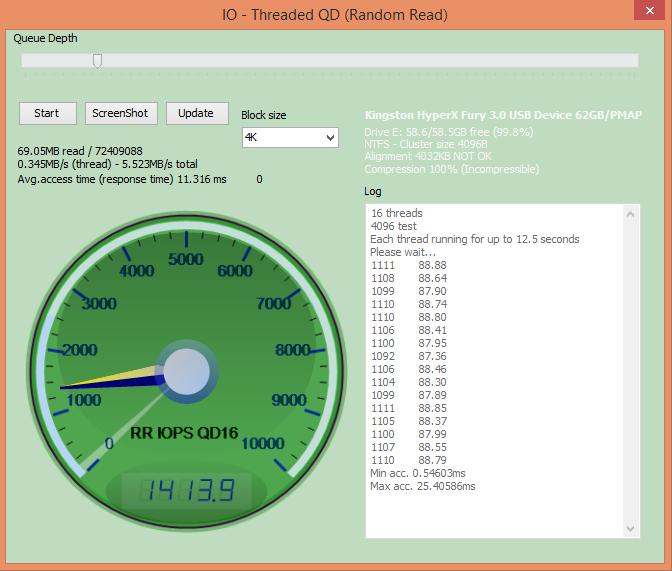 Anvil bench IO Read-USB Kingston HyperX Fury 64GB