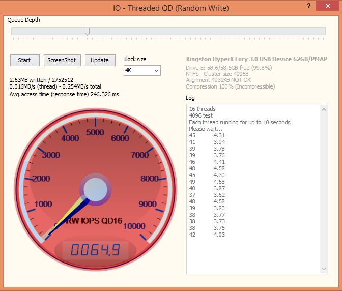 Anvil bench IO Write-USB Kingston HyperX Fury 64GB