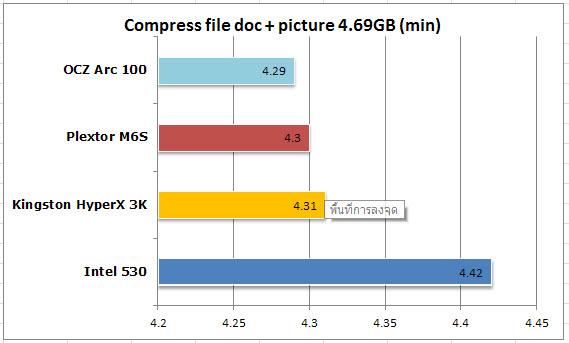 Compress file
