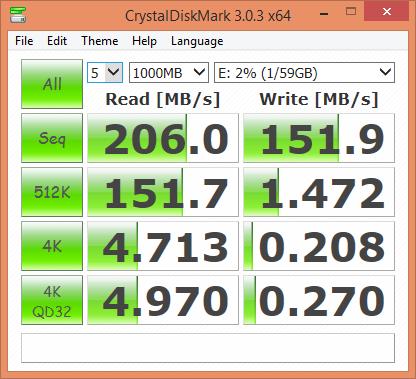 CrystalDisk-USB Kingston HyperX Fury 64GB
