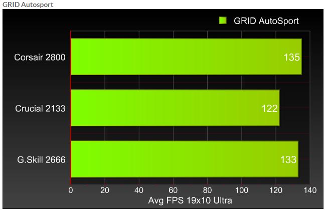 DDR4 test-4