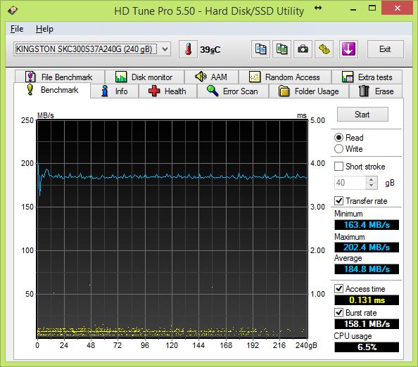 HD Tune-002-Benchmark Read