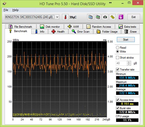 HD Tune-003-Benchmark Write
