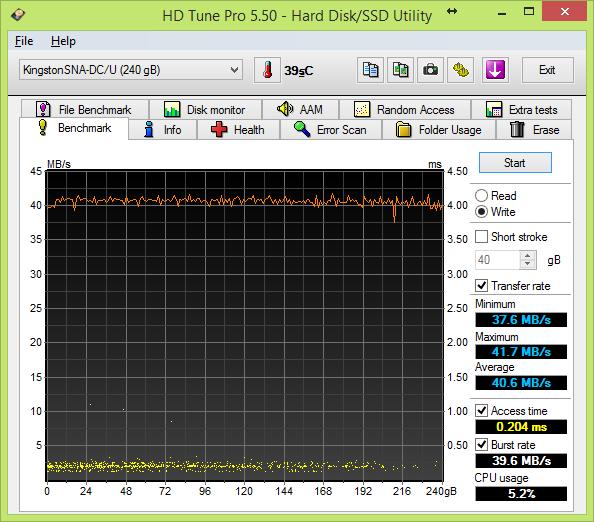 HD Tune-Benchmark Write