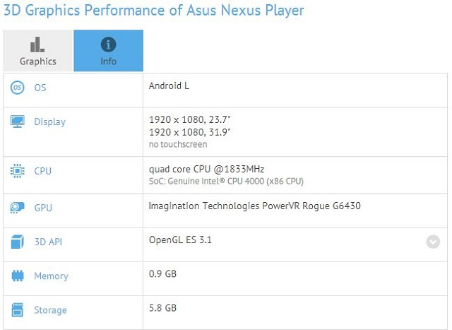 asus nexus player 01 600