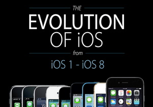 iphone 6 ios 8 infographic 1 01 300