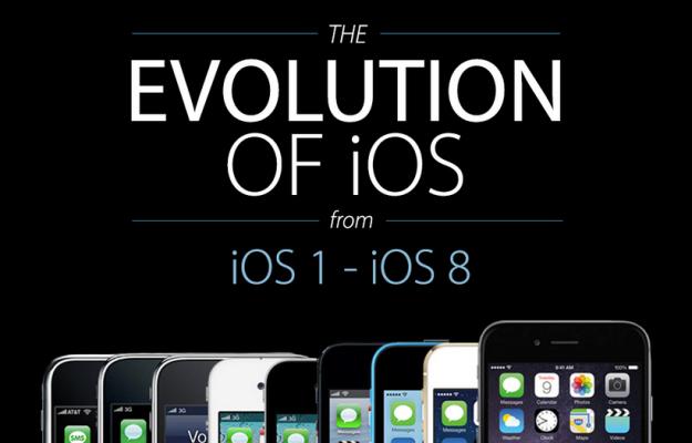 iphone-6-ios-8-infographic-1 01 600