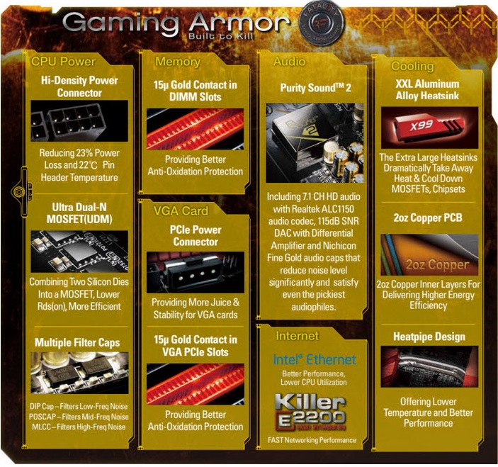 Gaming Armor-ASRock-Feature