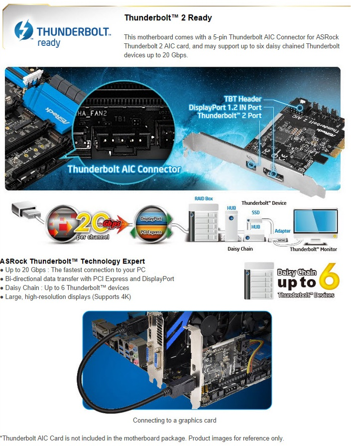 Thunderbolt-ASRock-Feature