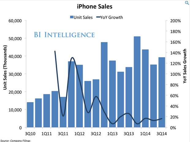 q4 Apple sale 04 600