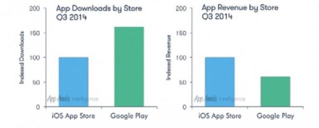 apple app store 02 600