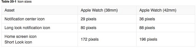 applewatch resolution 02 600
